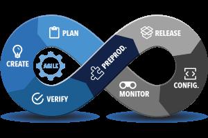DevOps technology overview
